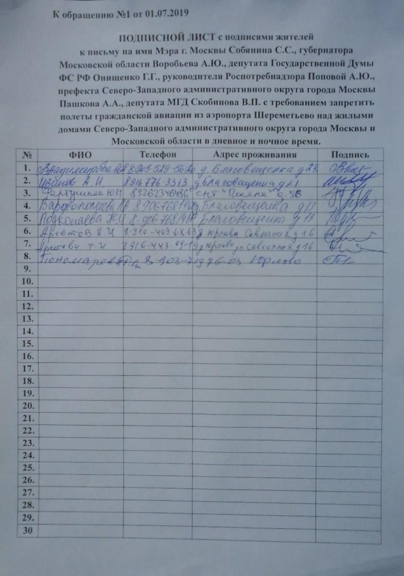 Подписи о запрете полетов самолетов